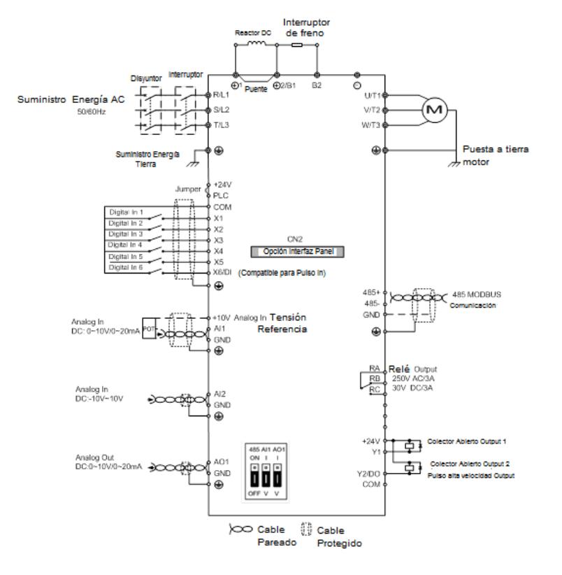 Diagrama GK620